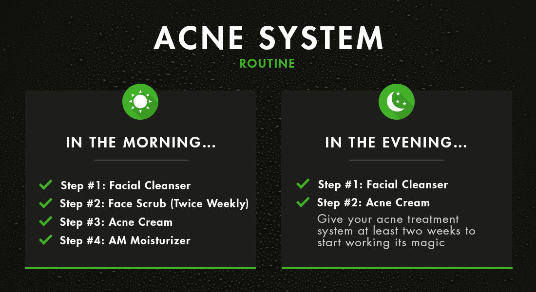 List of skin care routine steps for men with acne
