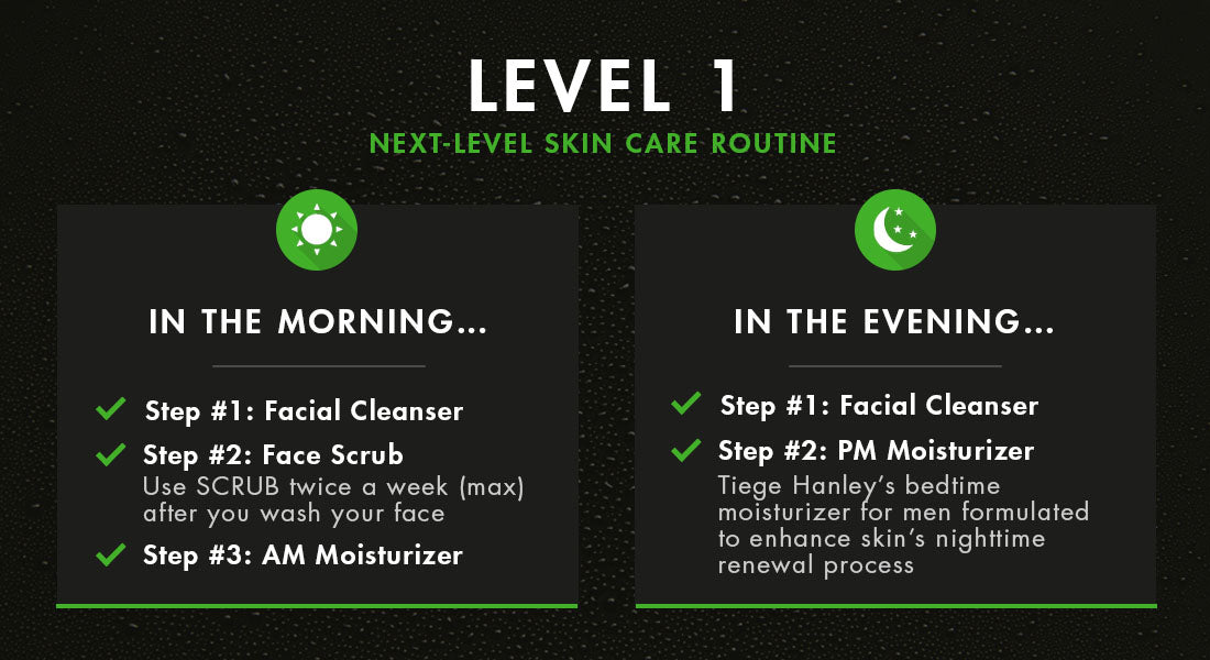 List of steps for simple skin care routine for men