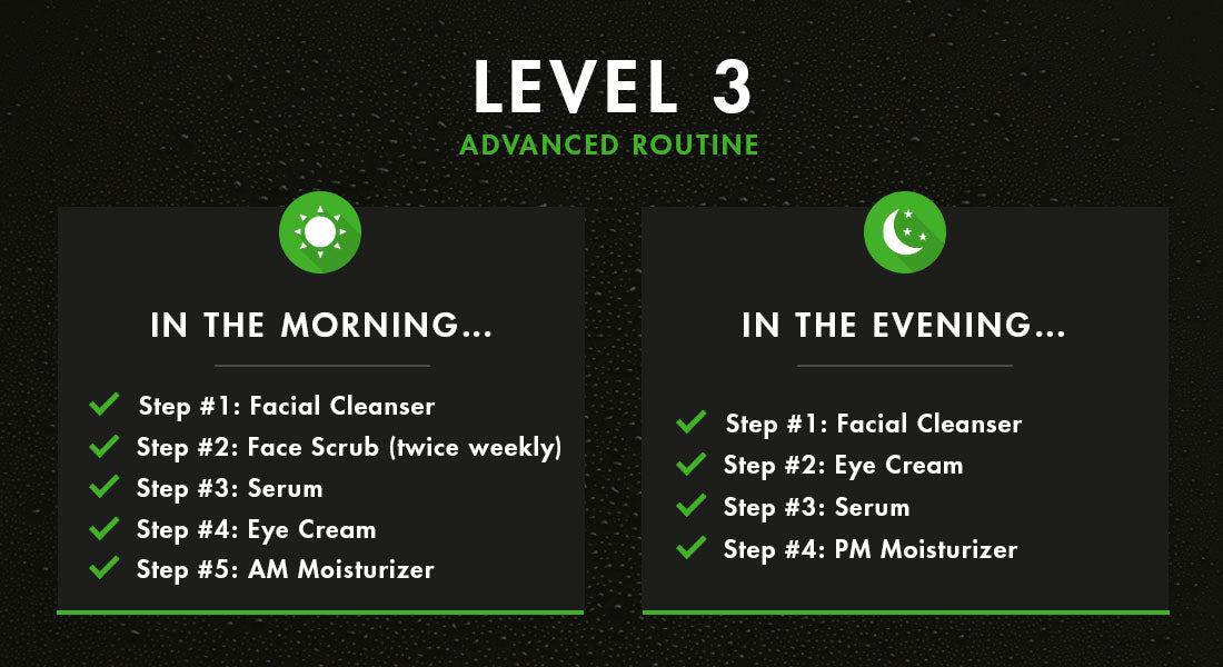 List of steps in men's advanced skin care routine