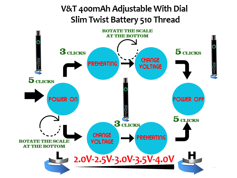 Whats New? Just Arrived: V&T 400mAh Adjustable With Dial  Slim Twist Battery 510 Thread