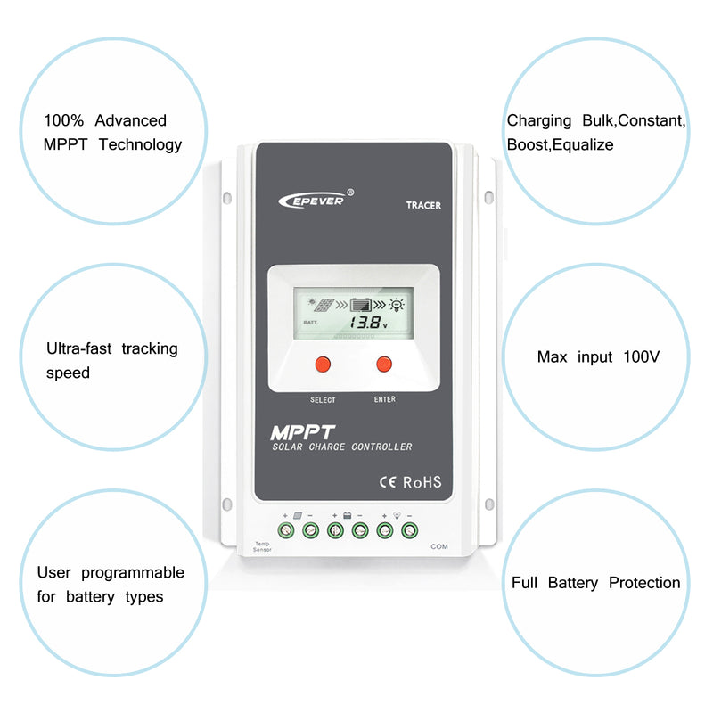 20A EPEVER Tracer TRUE MPPT Solar Controller Charge Regulator 12V/24V Auto AU - Sales67