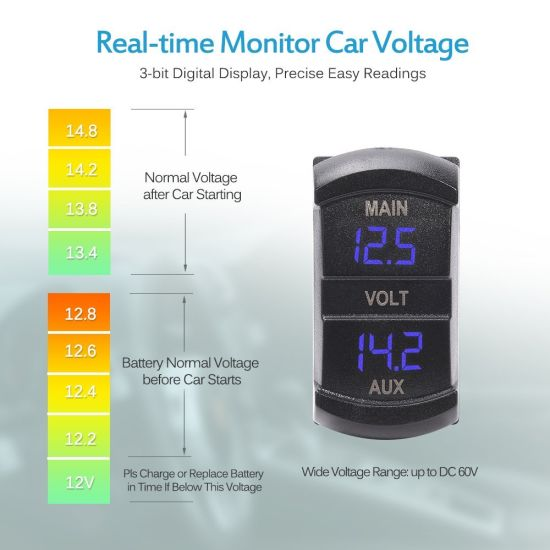 12V Dual Battery Voltmeter Voltage Gauge Blue LED Digital Battery Monitor Socket - Sales67