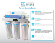 ABCwaters 50 GPD Reverse Osmosis Drinking Water System
