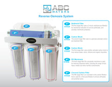 ABCwaters Built 6 Stage High Efficiency RO Filter System with Alkaline Filter (75 GPD)