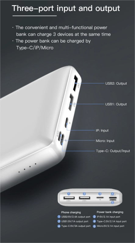 Baseus Original 30,000mAh Smart Power Bank Buy Online in Pakistan