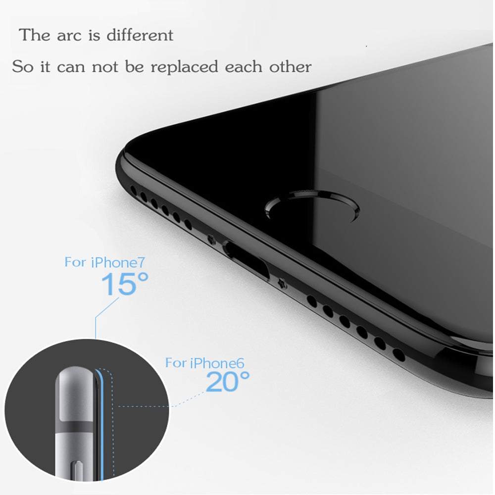 2.5 D glass protector for iphone 8/8plus