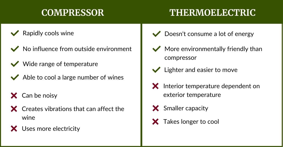 difference between compressor and thermoelectric wine chiller infographic