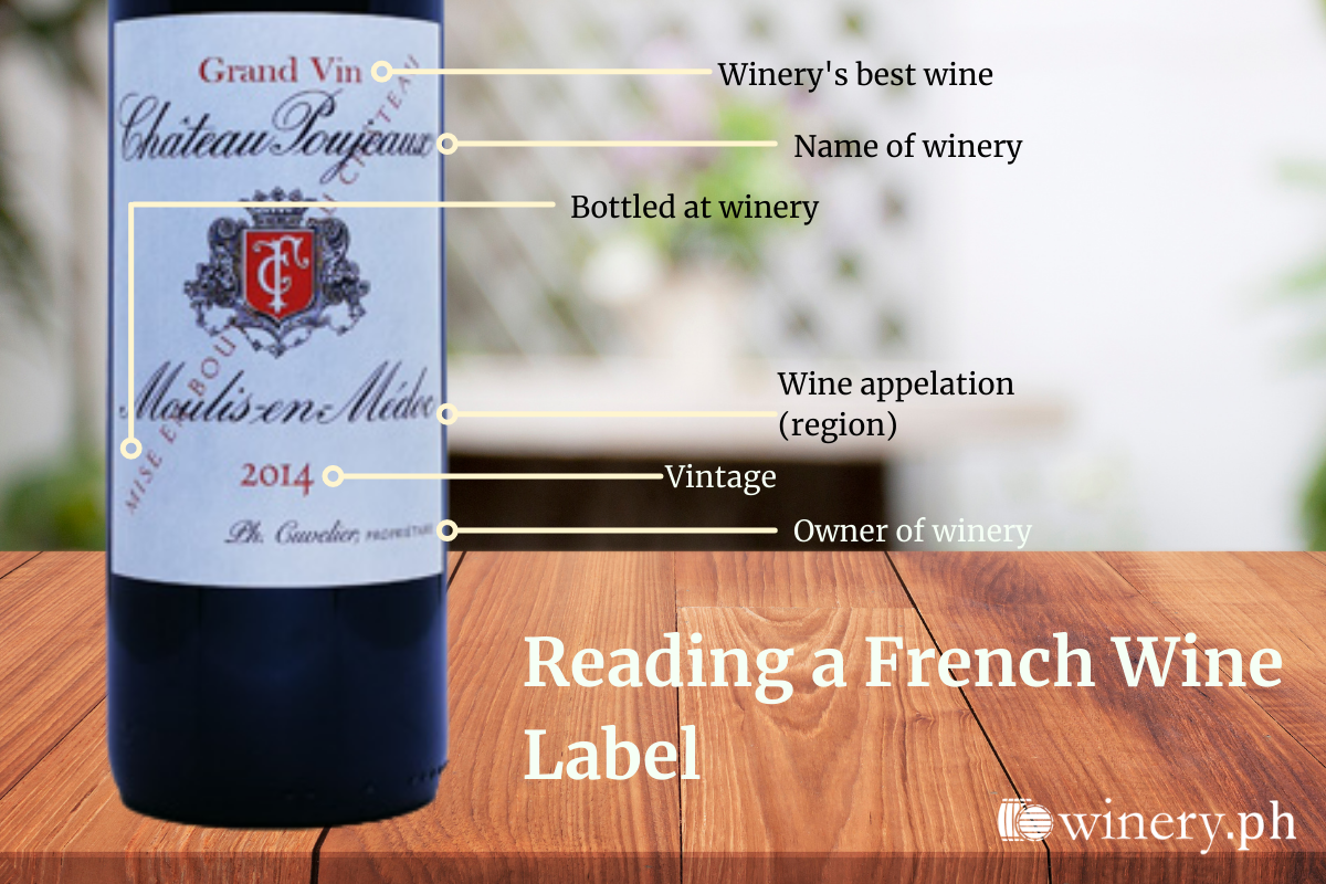 reading-french-wine-label