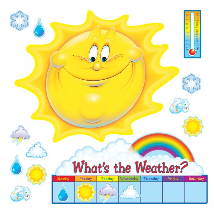 What's the Weather? Bulletin Board Set