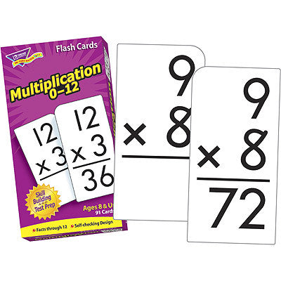 Multiplication 0-12