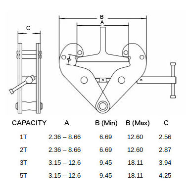 Beam Clamp specifications