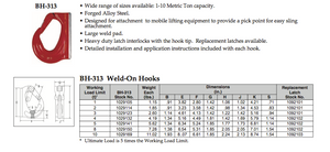 Crosby® BH-313 Weld On Hook Specifications