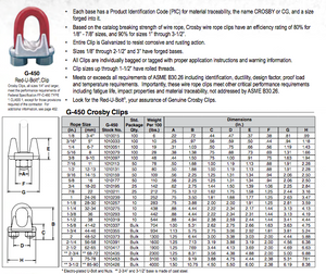 Crosby G-450 Forged Wire Rope Clips (USA) specifications