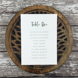 Rustic Heart - Wedding Table Plan Cards