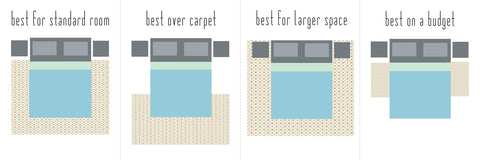 rug-placement-guide