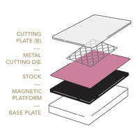 "Couture Magnetic Platform - 7 6/8"" x 5 7/8"""