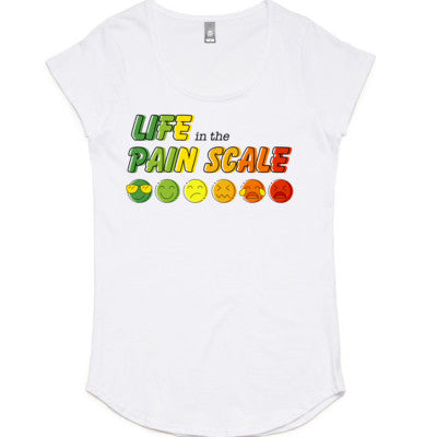Life in the Pain Scale Scoop