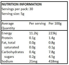 NUTRITIONAL INFORMATION - Good Sauce - Hot Habanero Sauce (150mL)