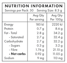 Nutritional Information - Keto coffee creamer- Double Choc