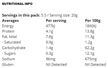 Nutritional Panel Keto- Snacks- Fine Fettle Toasties (Chipotle)