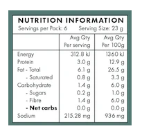 Nutritional Information - KETO CRACKERS - (Hemp Seed & Chilli)