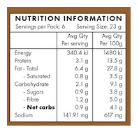 Nutritional Information - KETO CRACKERS - (Savoury)