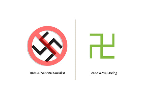 Hate Symbol vs Peace & Well-Being (The correct Swastika)