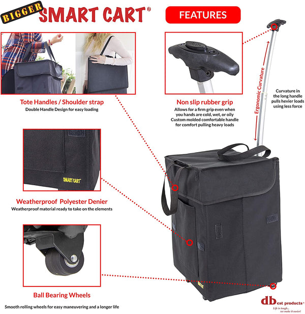 Shopping Smart Cart Black Features.