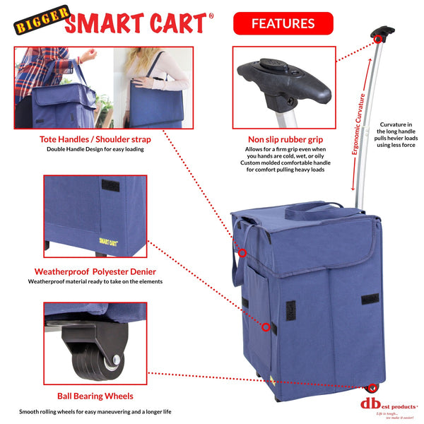 Shopping Smart Cart Blue Features.
