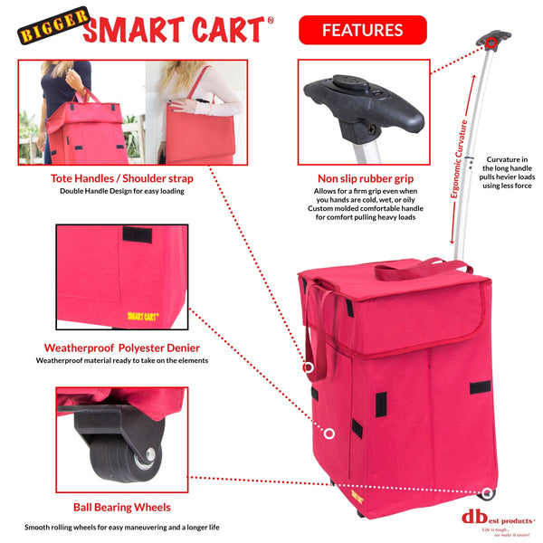 Shopping Smart Cart REd Features.