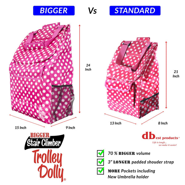 Shopping bags' dimensions.