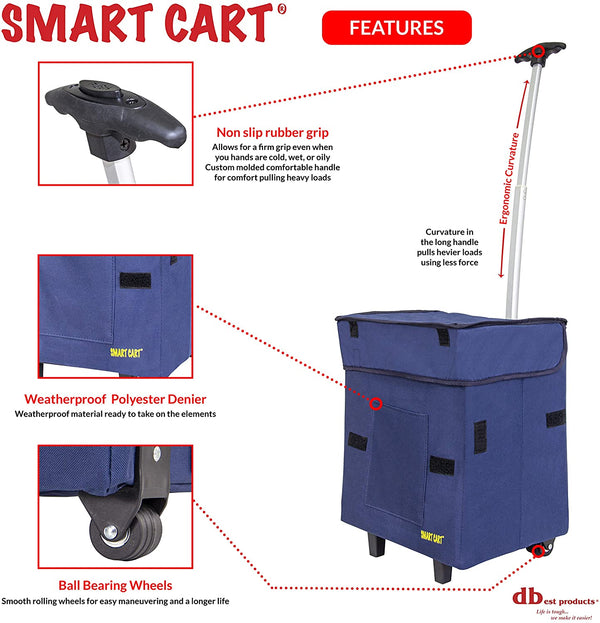 Features of collapsible Smart Cart.