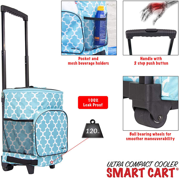 Ultra Compact Cooler Smart Cart Features.