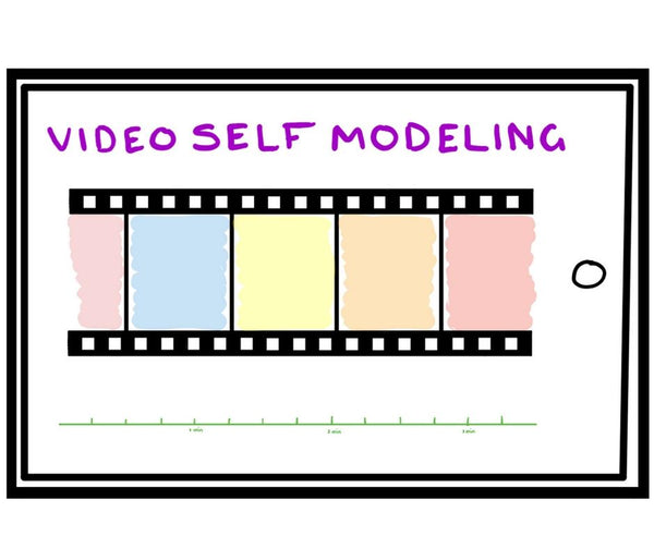 Video Self Modelling