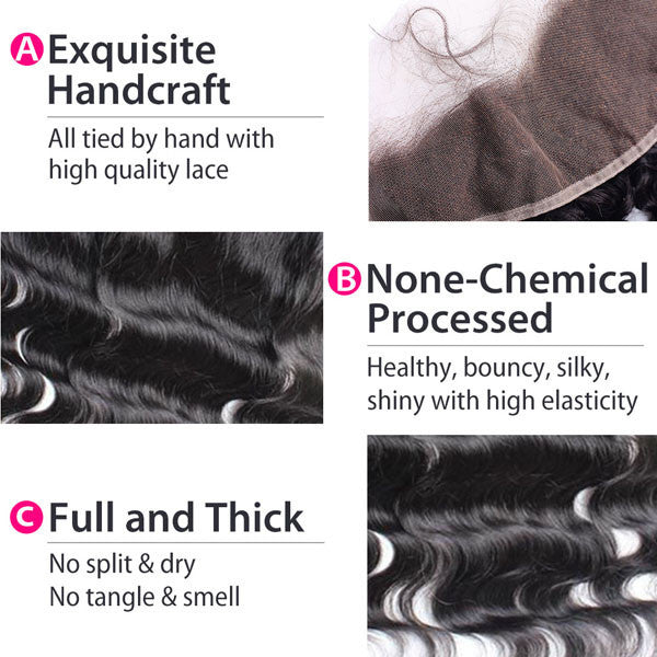 Mink Body Wave Hair Lace Frontal Details