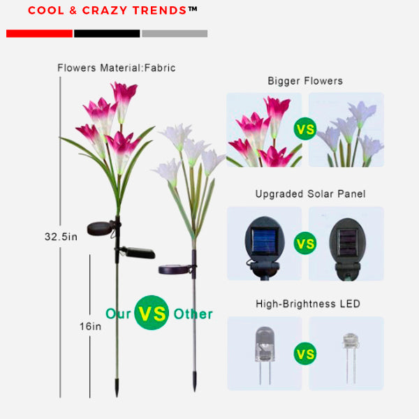 Waterproof Solar Lily Flower with 7 Changing Colors (2 Pcs)