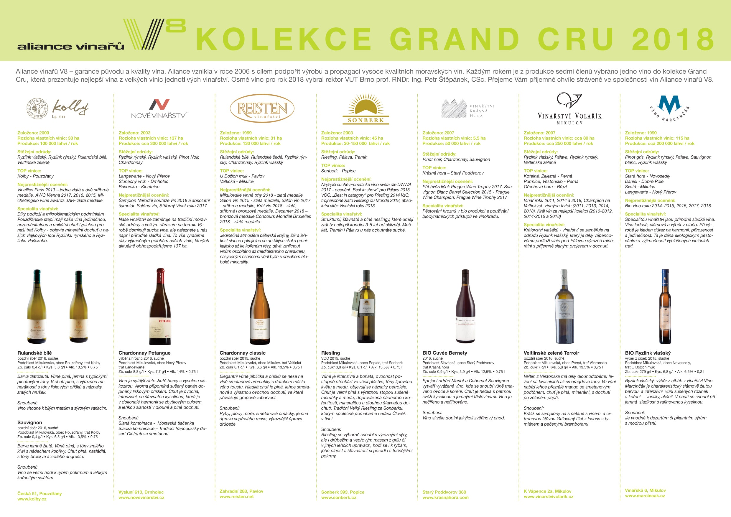 Produktová karta Grand Cru V8 Collection 2018