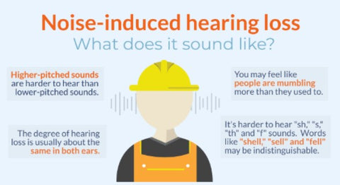 Factors of Occupational Hearing Loss