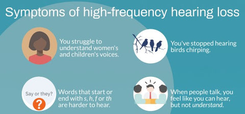symptoms of frequency hearing loss