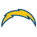 Chargers Football Collectibles