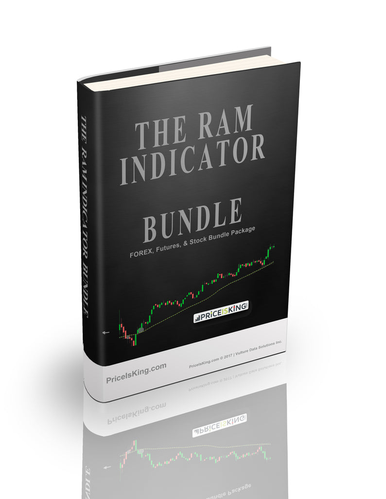 Overnight update and Introducing new RAM Bundle Package