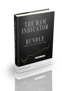 RAM Indicator - Bundle