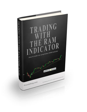 How to Trade our Proprietary RAM Indicator E-Book