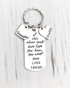 Wholesale | 1 pc | Memorial Keychain with Names: If love alone...