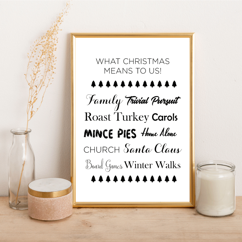 Personalised what Christmas means to us - Alotta Style - Interior Prints and Posters