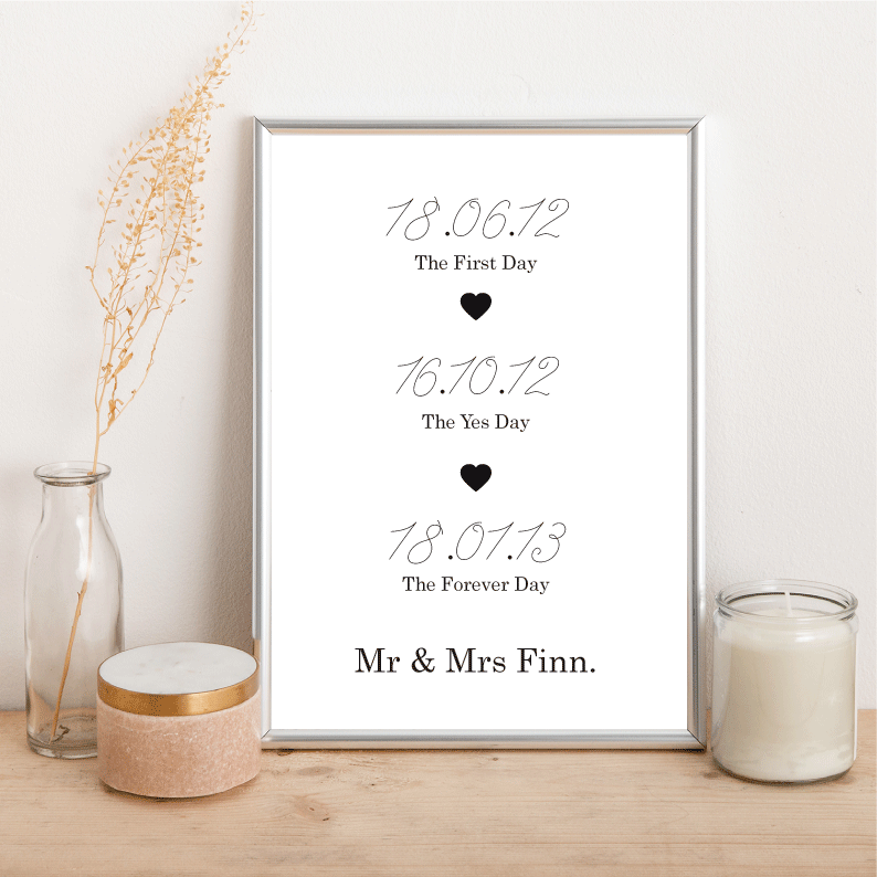 Personalised First Day, Yes Day, Forever Day - Alotta Style - Interior Prints and Posters