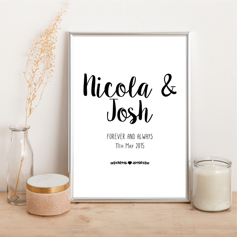 Personalised Couple - Forever & Always - Alotta Style - Interior Prints and Posters