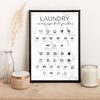 Laundry Care Symbol Guide - Alotta Style - Interior Prints and Posters