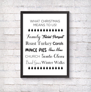 What Christmas means to us! - Alotta Style - Interior Prints and Posters