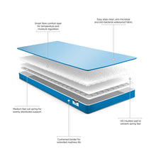 Jay-Be Toddler Waterproof Sprung Mattress